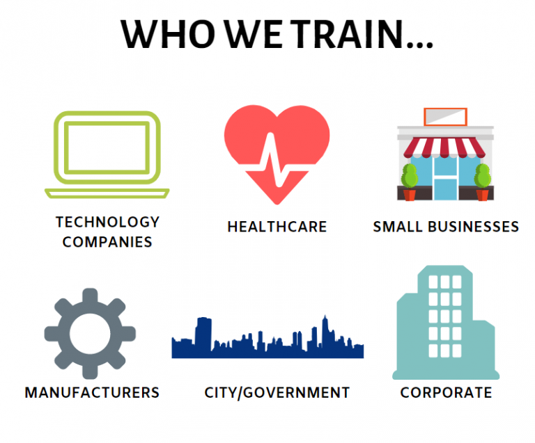 Who We Train: Technology Companies, Healthcare, Small Businesses, Manufacturers, City/Government, Corporate